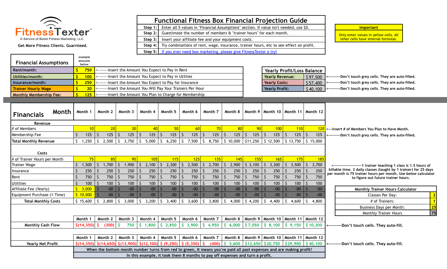 Free profit loss financial forecast excel spreadsheet for Startup financials template
